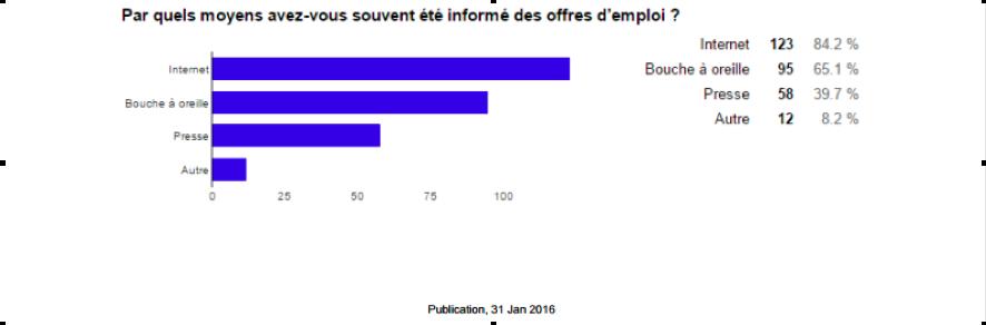 cameroun-emploi-jeunes-moyen